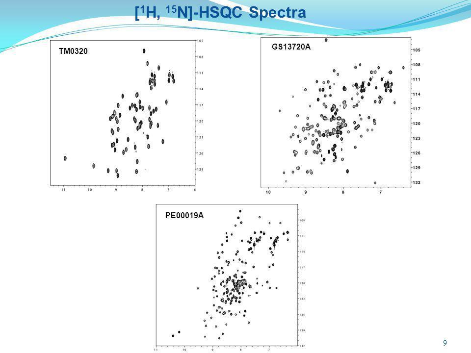[1H, 15N]-HSQC Spectra GS13720A TM0320 PE00019A